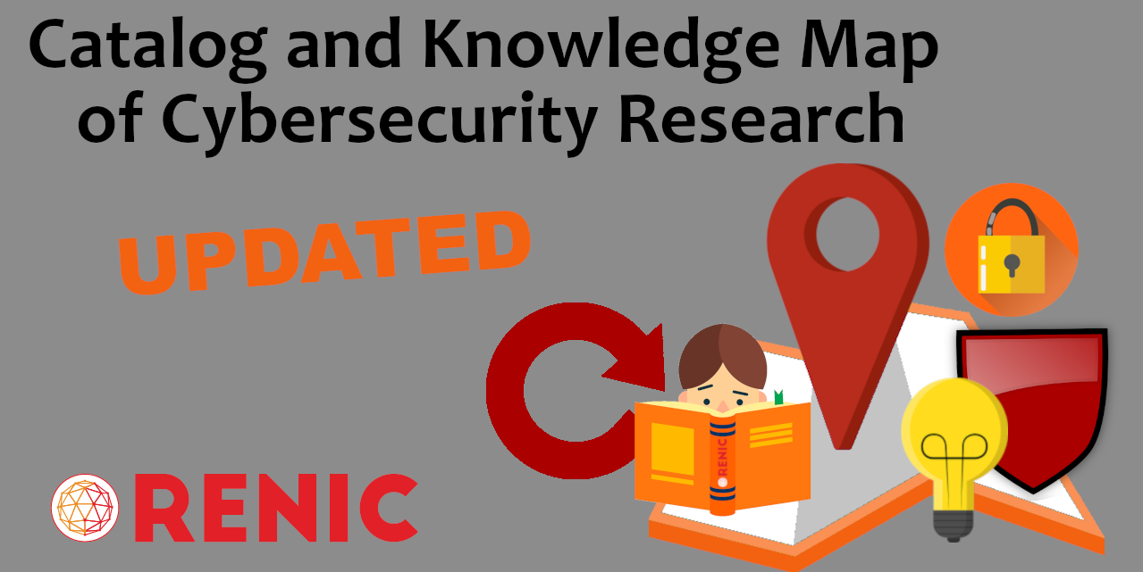 Update of Catalog and map of Cybersecurity research
